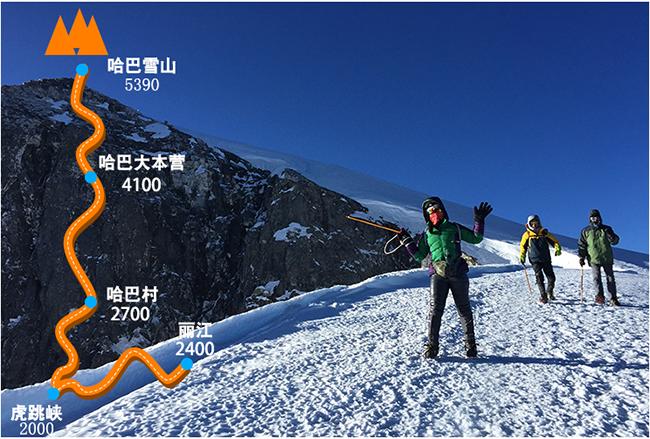 登顶云南哈巴雪山:挑战人生第一个新高度5396米,勇闯5000米雪山!