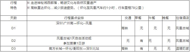 五五戶外神秘湘西部落-鳳凰古城-天天發團/高鐵3天
